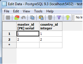 PostgreSQL inserting grouped result into two tables